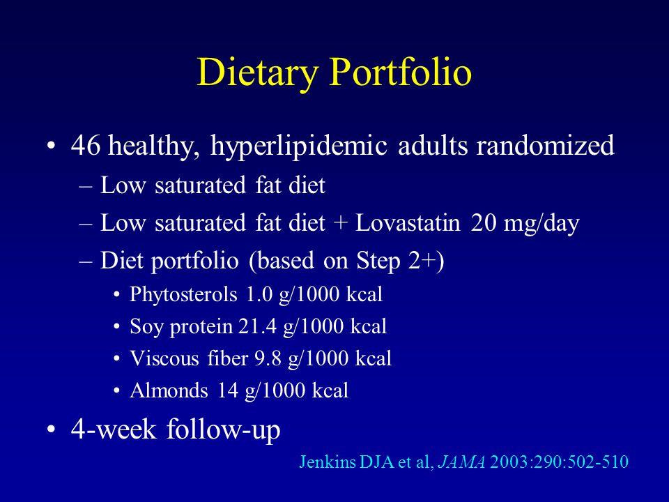 Dietary Portfolio 46 healthy, hyperlipidemic adults randomized