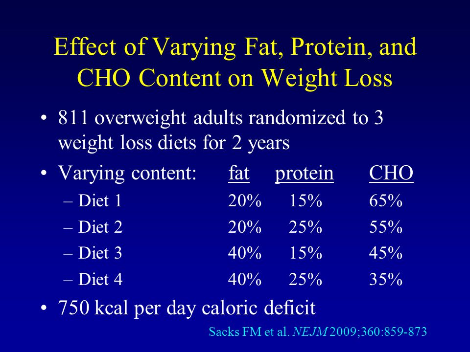 Effect of Varying Fat, Protein, and CHO Content on Weight Loss