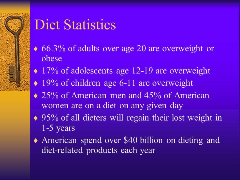Diet Statistics 66.3% of adults over age 20 are overweight or obese