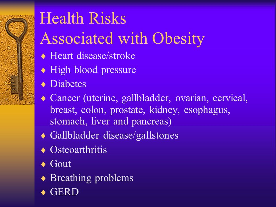 Health Risks Associated with Obesity
