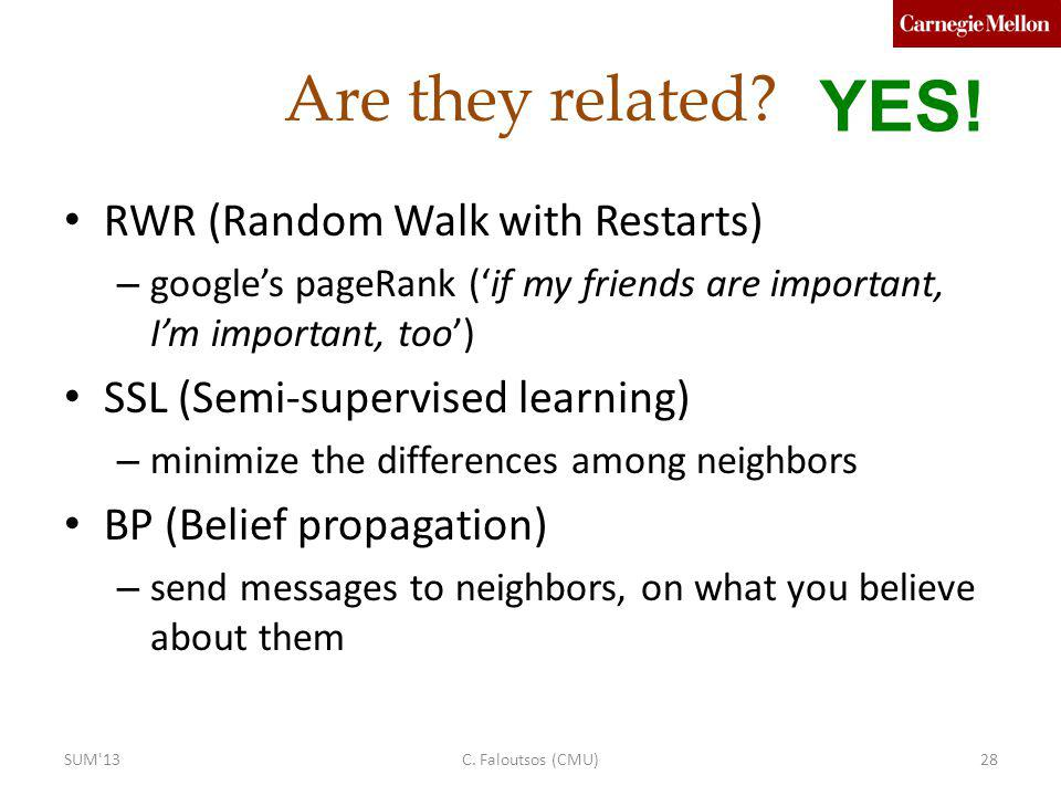 YES! Are they related RWR (Random Walk with Restarts)