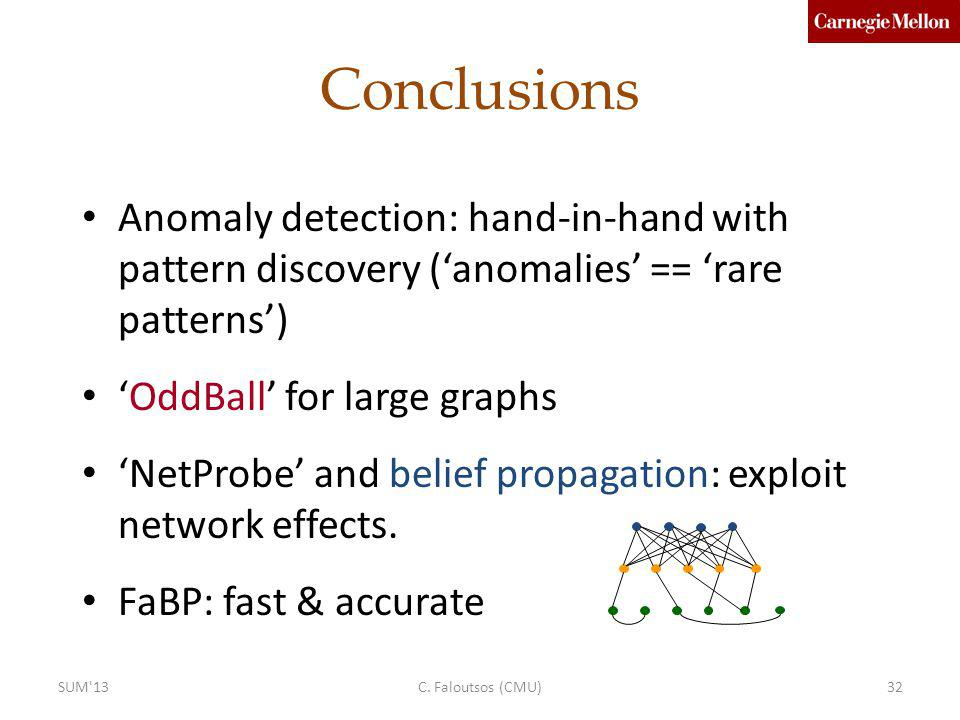 Faloutsos Conclusions. Anomaly detection: hand-in-hand with pattern discovery ('anomalies' == 'rare patterns')