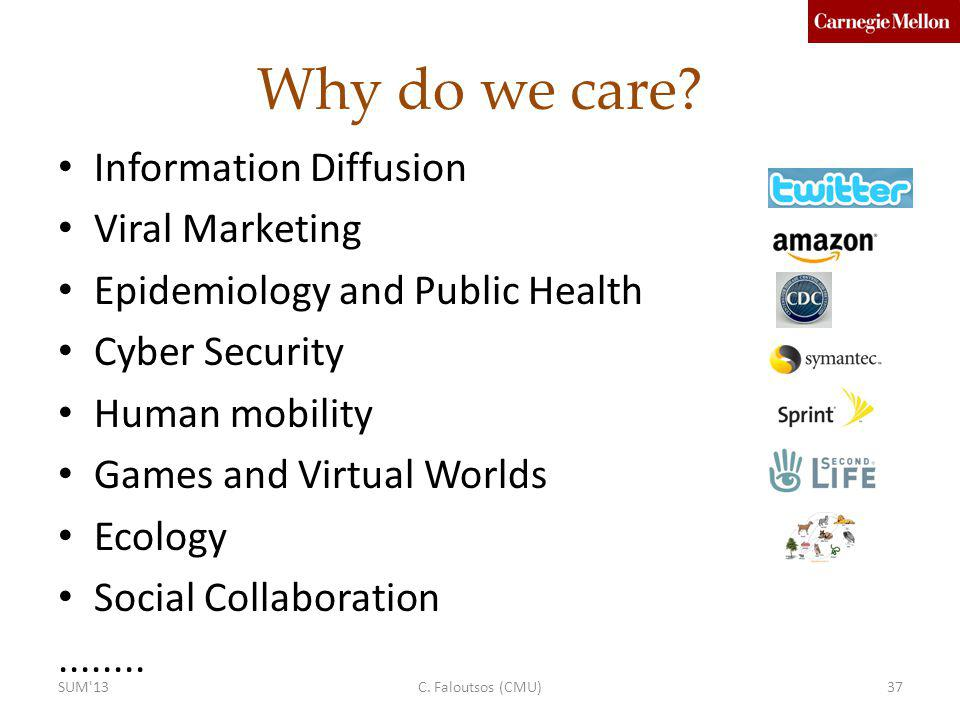 Why do we care Information Diffusion Viral Marketing