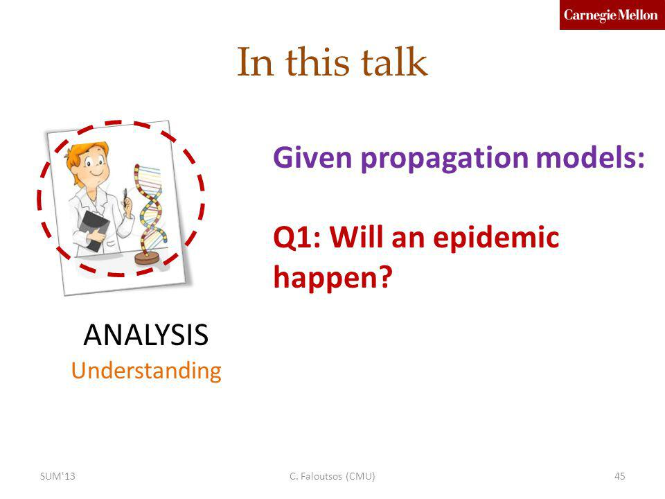 In this talk Given propagation models: Q1: Will an epidemic happen