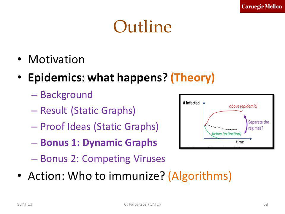 Outline Motivation Epidemics: what happens (Theory)