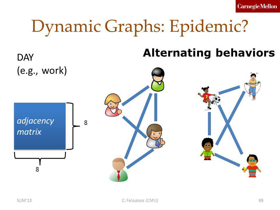 Dynamic Graphs: Epidemic