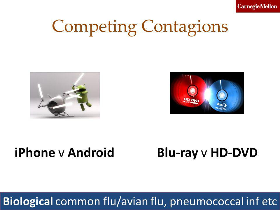 Competing Contagions iPhone v Android Blu-ray v HD-DVD