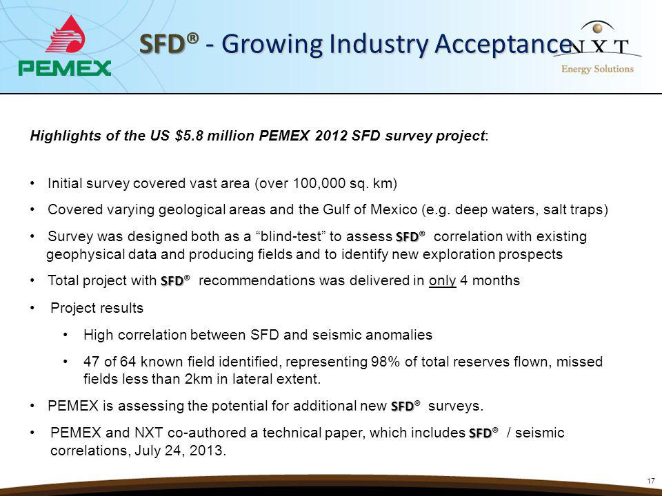 SFD® - Growing Industry Acceptance