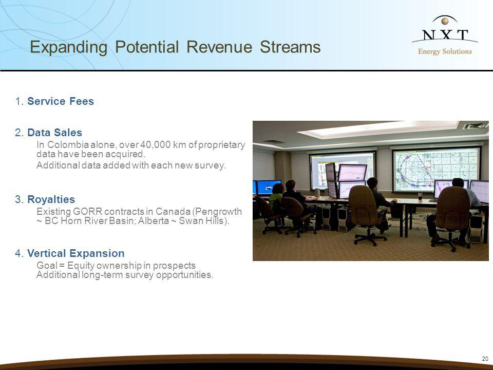 Expanding Potential Revenue Streams