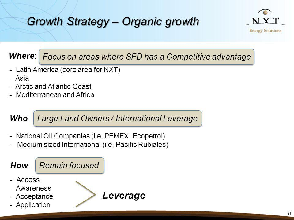 Growth Strategy – Organic growth