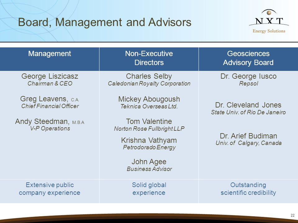 Board, Management and Advisors