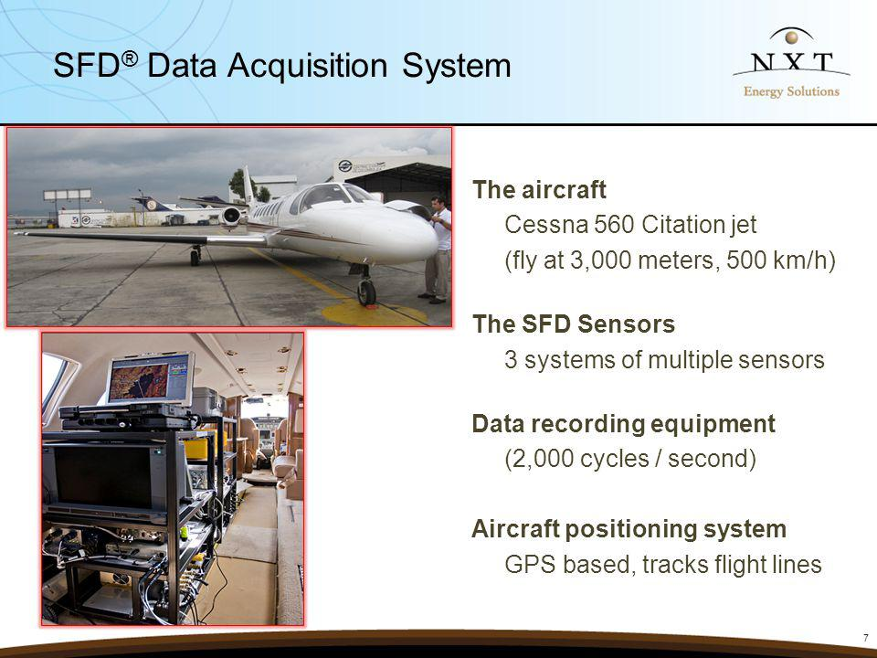 SFD® Data Acquisition System