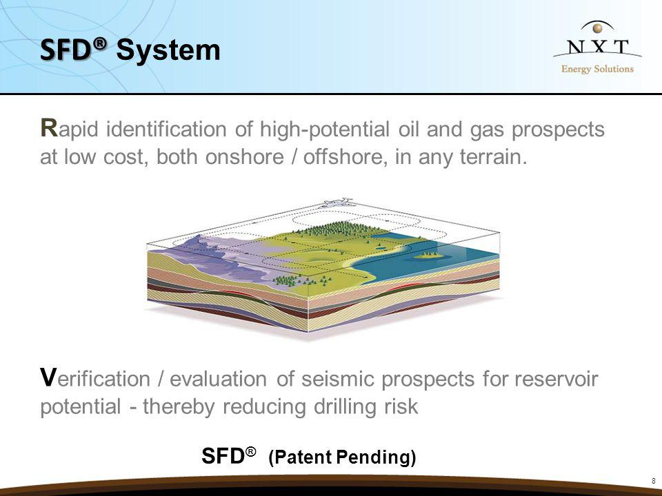 SFD® System Rapid identification of high-potential oil and gas prospects at low cost, both onshore / offshore, in any terrain.