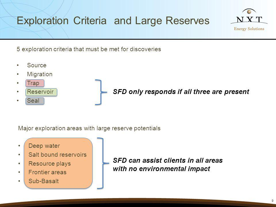 Exploration Criteria and Large Reserves