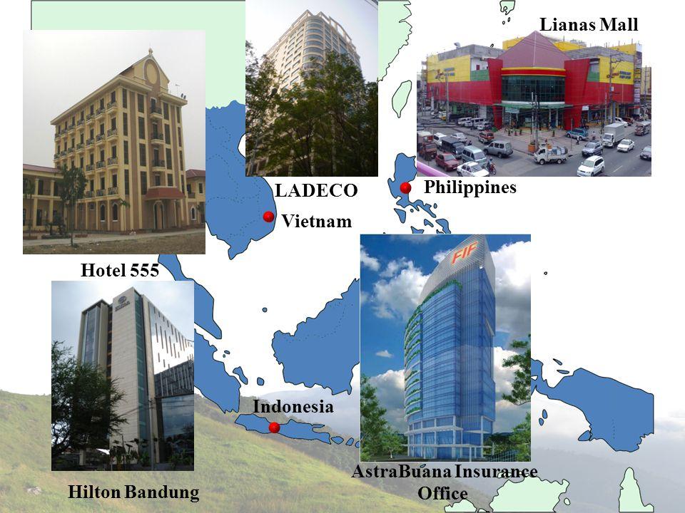 AstraBuana Insurance Office