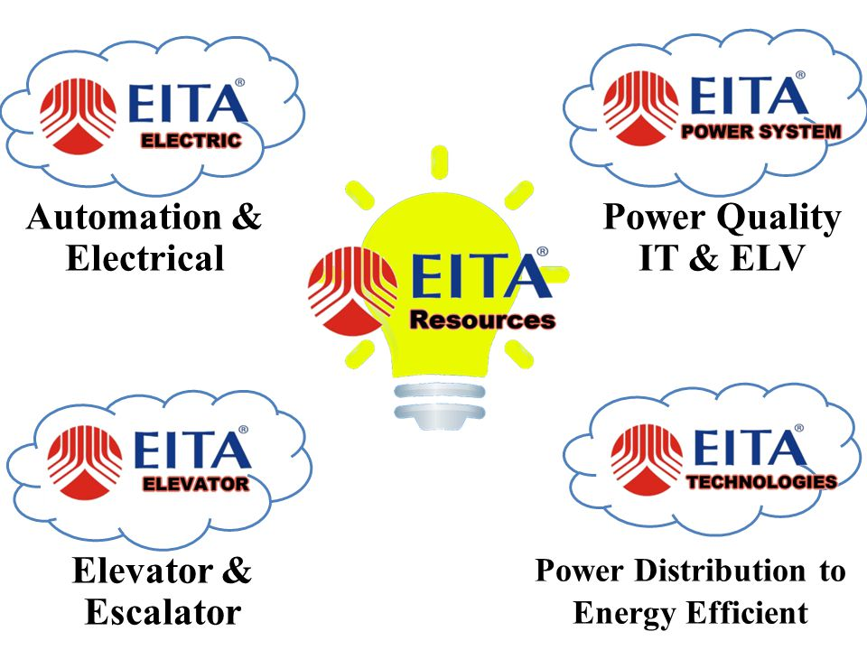 Automation & Electrical Power Distribution to Energy Efficient
