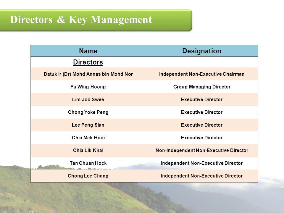 Directors & Key Management