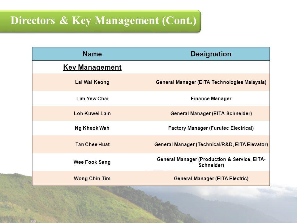 Directors & Key Management (Cont.)