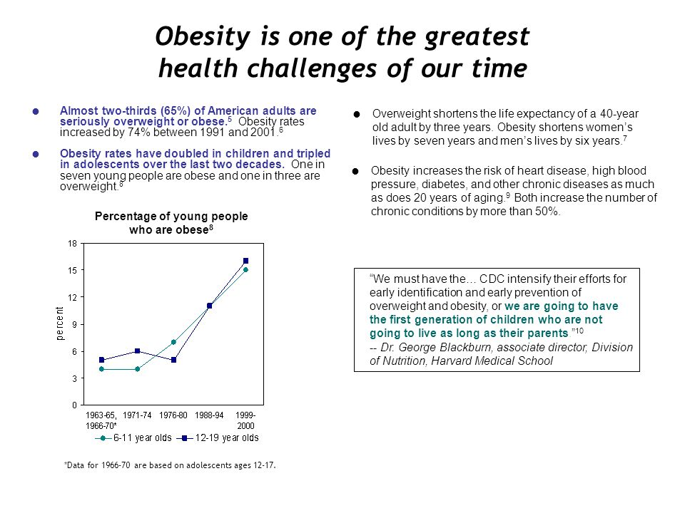 Obesity is one of the greatest health challenges of our time