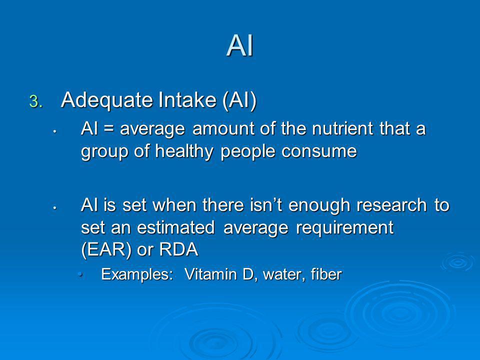 AI Adequate Intake (AI)