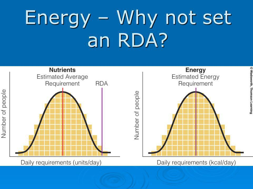 Energy – Why not set an RDA