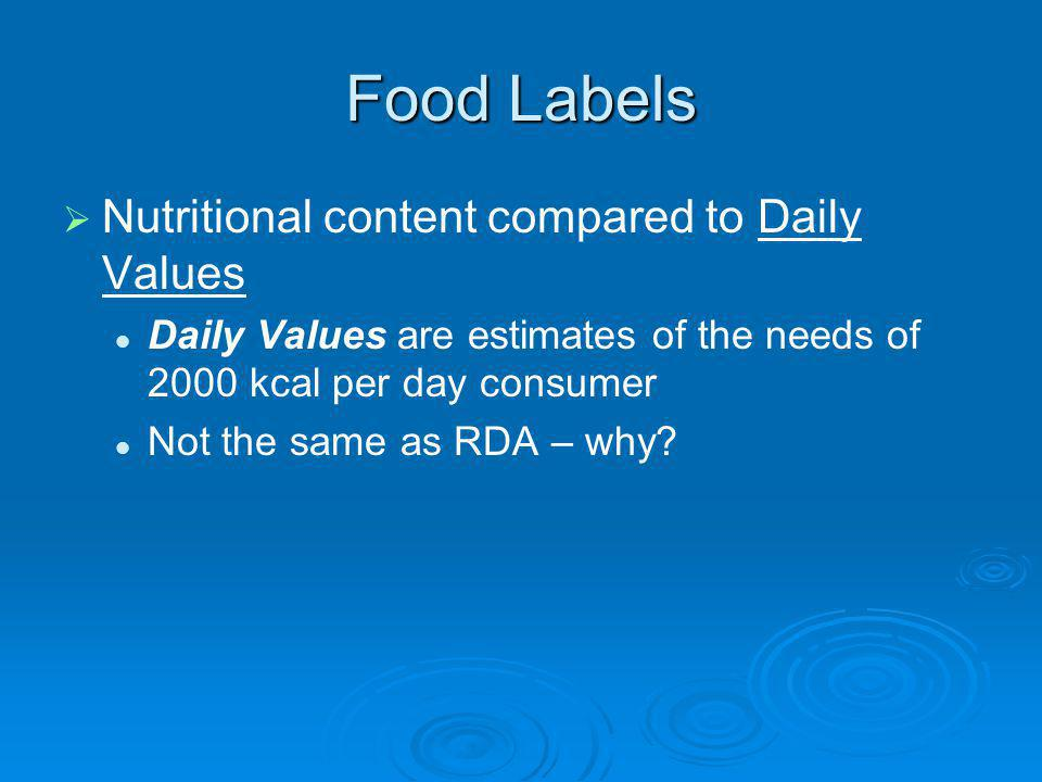 Food Labels Nutritional content compared to Daily Values