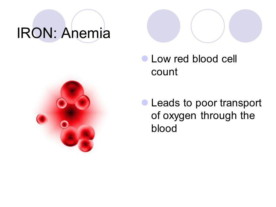 IRON: Anemia Low red blood cell count