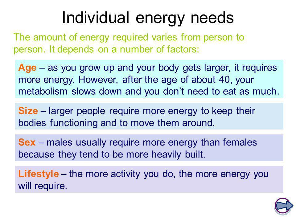 Individual energy needs