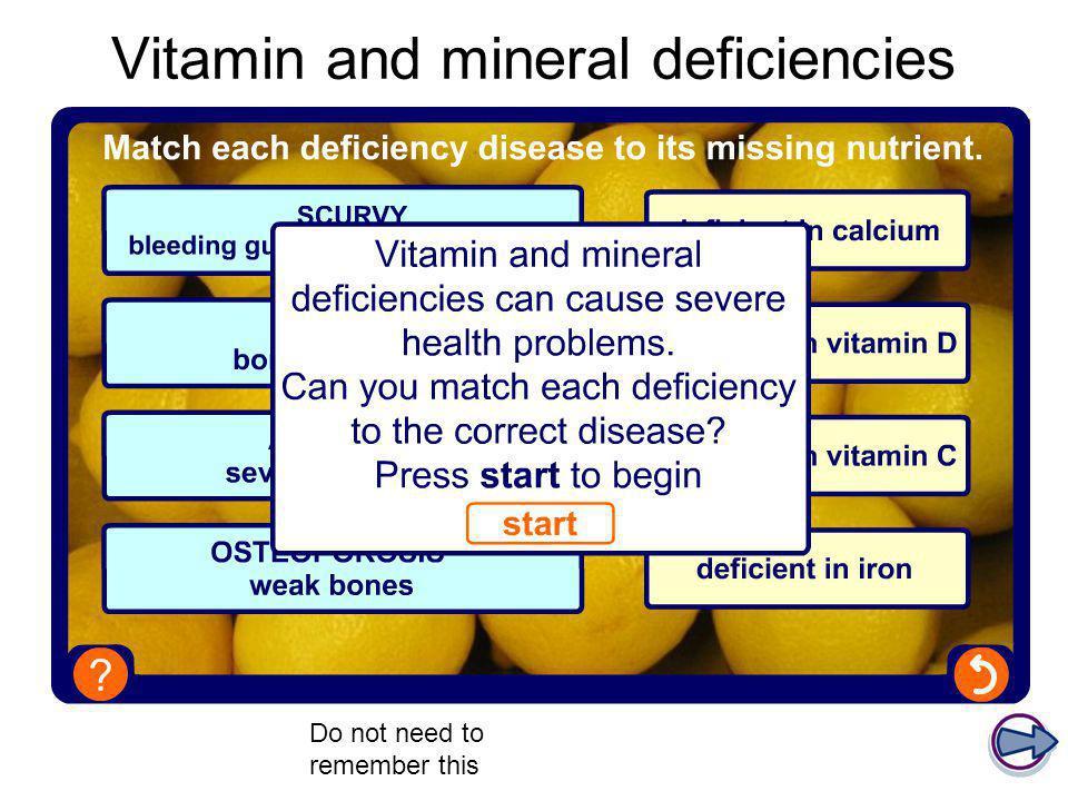 Vitamin and mineral deficiencies