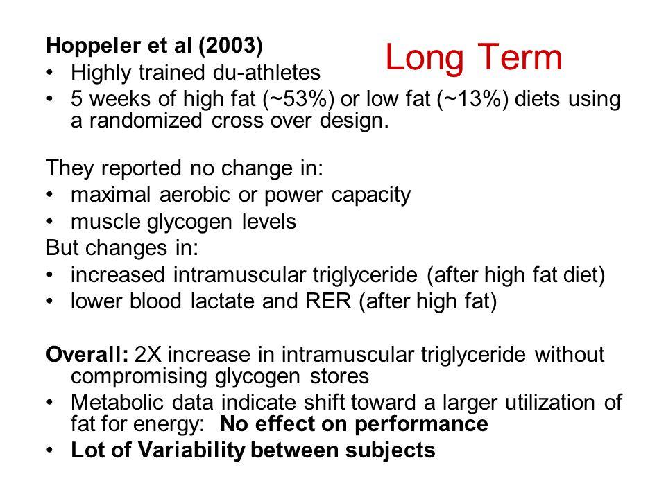 Long Term Hoppeler et al (2003) Highly trained du-athletes