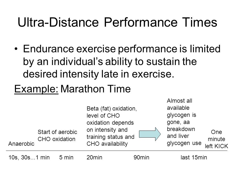 Ultra-Distance Performance Times