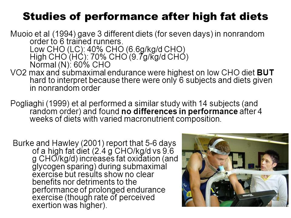 Studies of performance after high fat diets