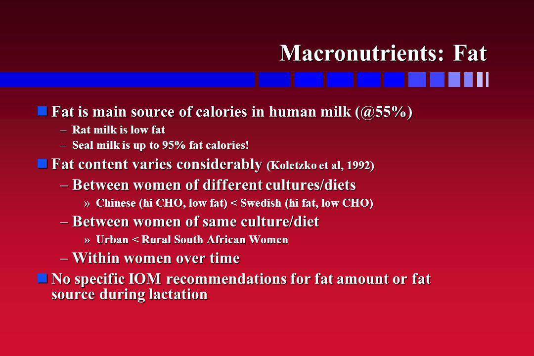 Macronutrients: Fat Fat is main source of calories in human milk (@55%) Rat milk is low fat. Seal milk is up to 95% fat calories!