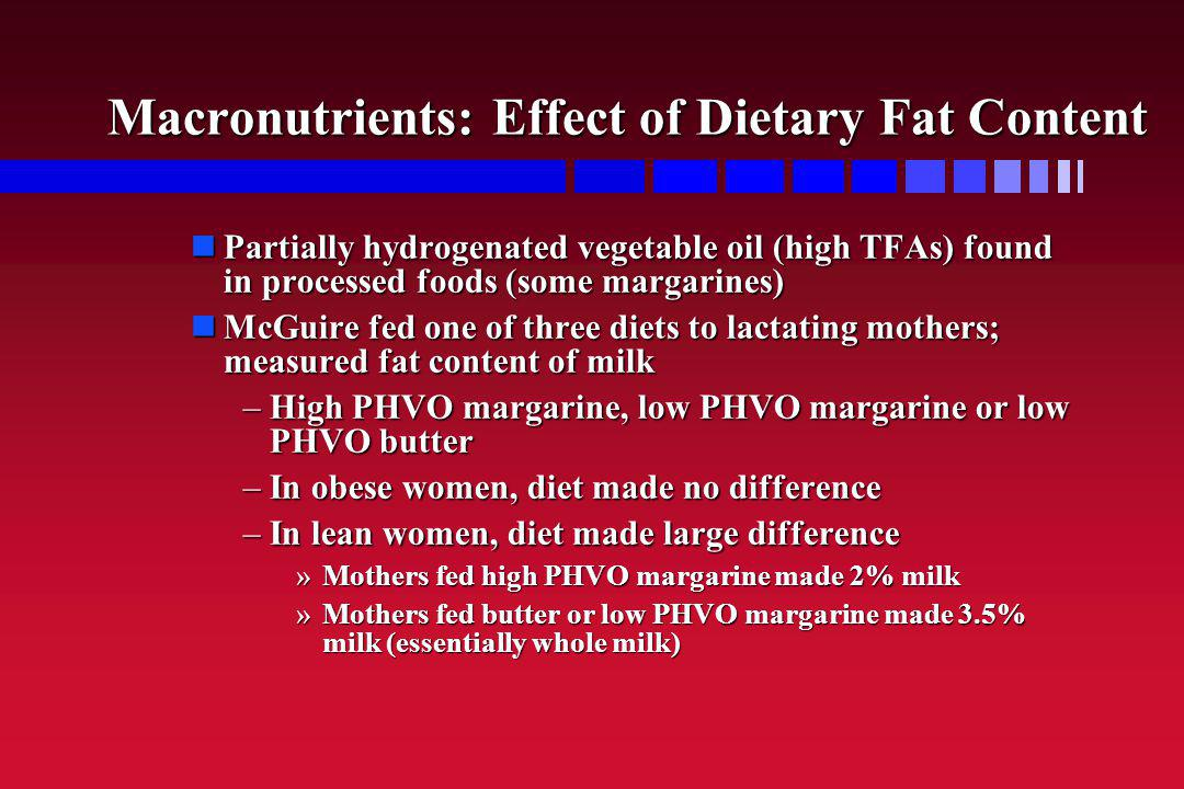 Macronutrients: Effect of Dietary Fat Content