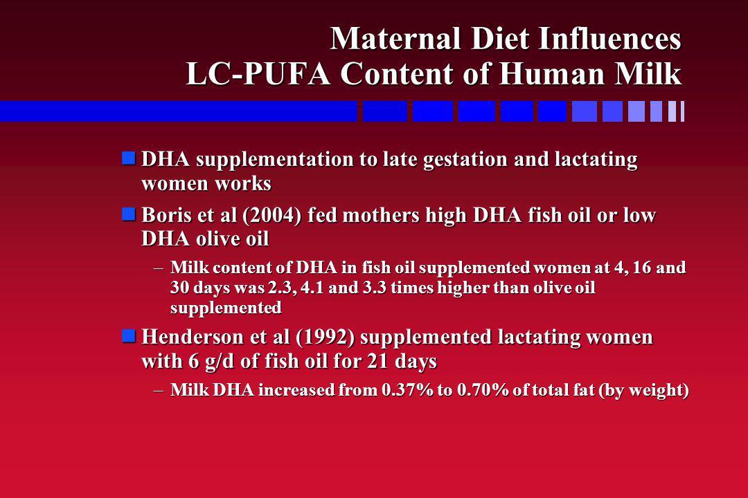 Maternal Diet Influences LC-PUFA Content of Human Milk
