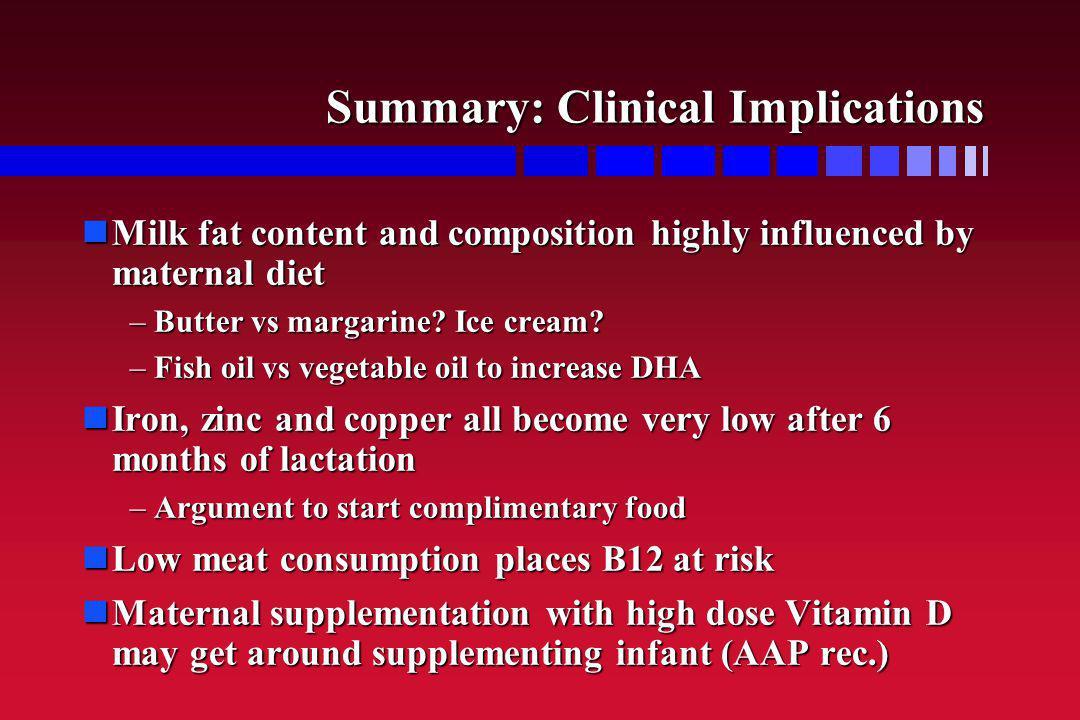 Summary: Clinical Implications