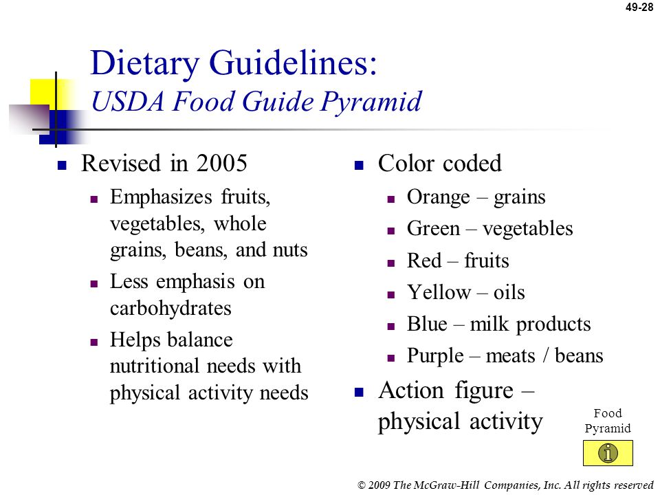 Dietary Guidelines: USDA Food Guide Pyramid