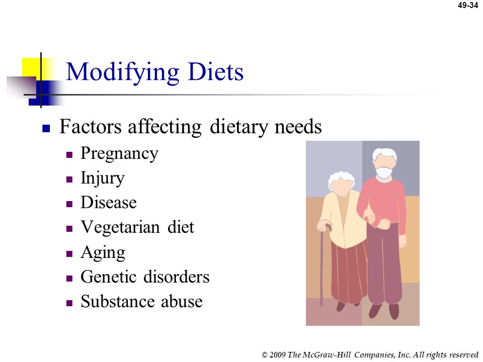 Modifying Diets Factors affecting dietary needs Pregnancy Injury