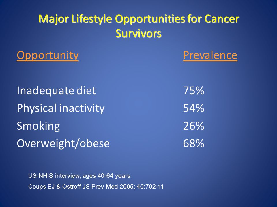 Major Lifestyle Opportunities for Cancer Survivors