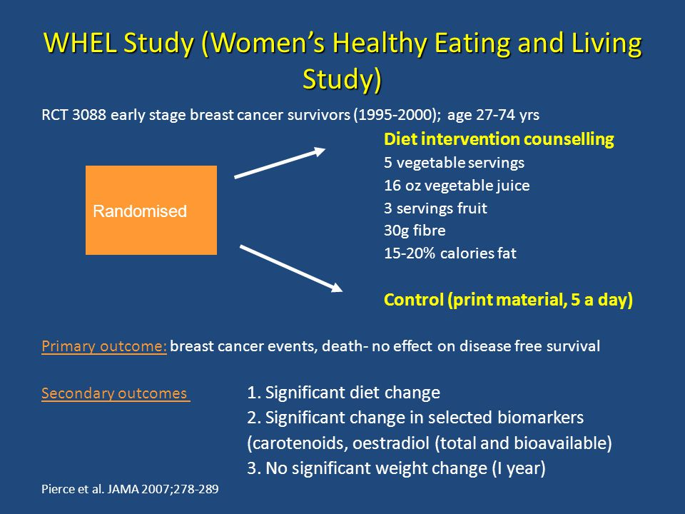 WHEL Study (Women's Healthy Eating and Living Study)