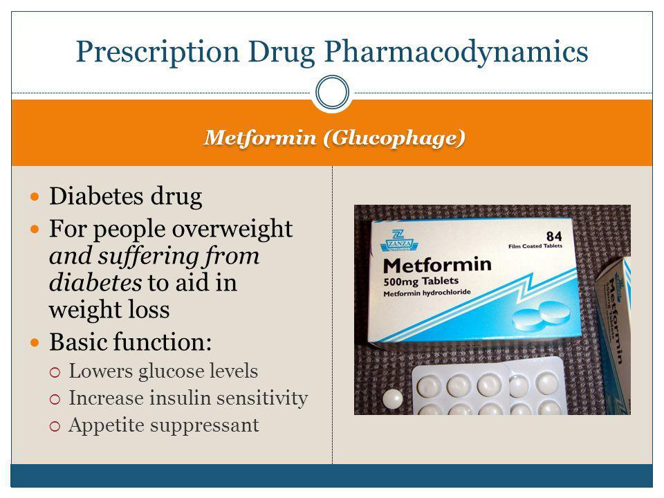 Prescription Drug Pharmacodynamics