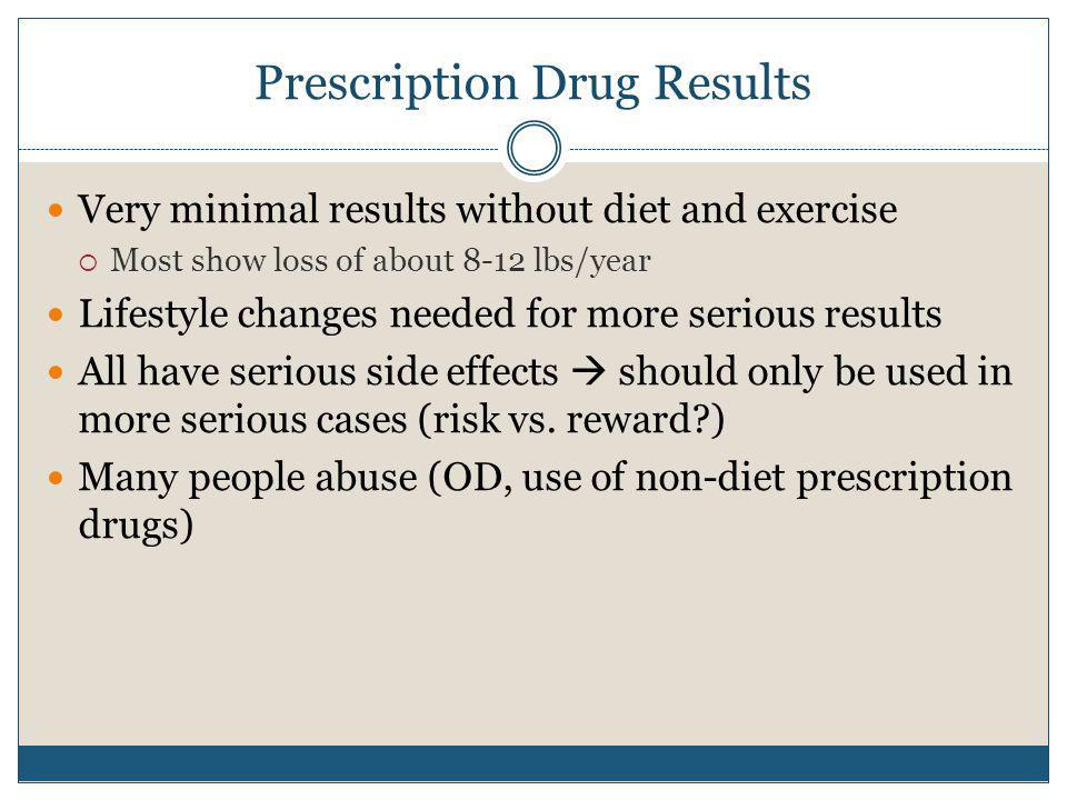 Prescription Drug Results