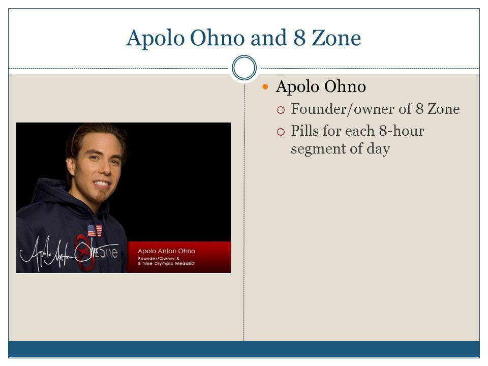 Apolo Ohno and 8 Zone Apolo Ohno Founder/owner of 8 Zone