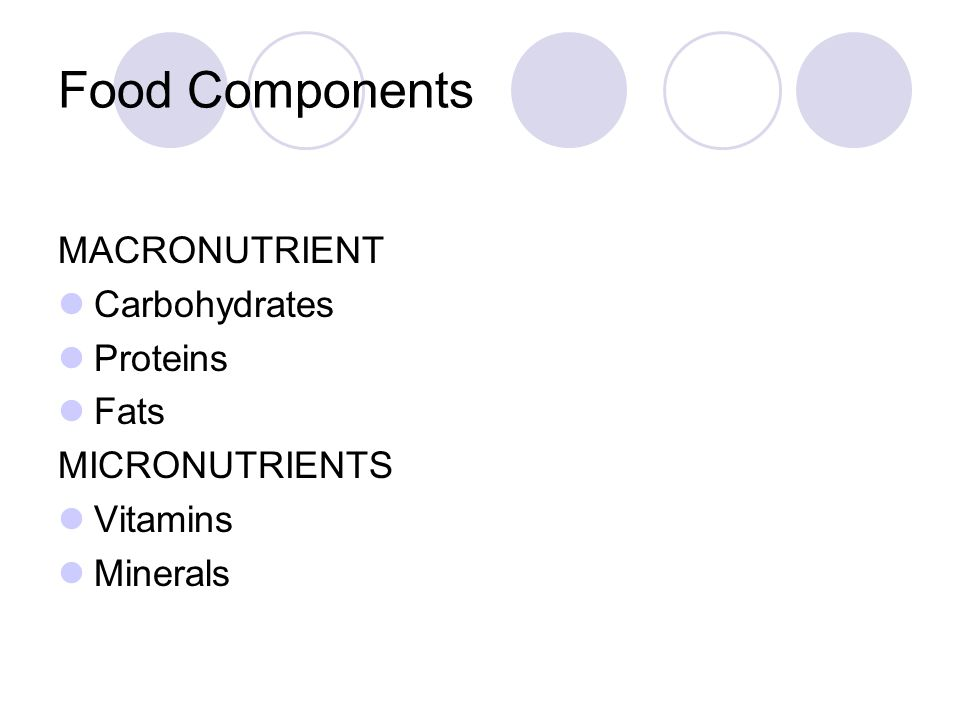 Food Components MACRONUTRIENT Carbohydrates Proteins Fats