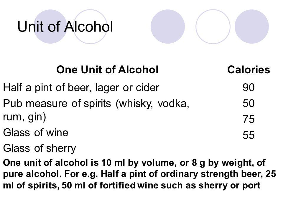 Unit of Alcohol One Unit of Alcohol Calories