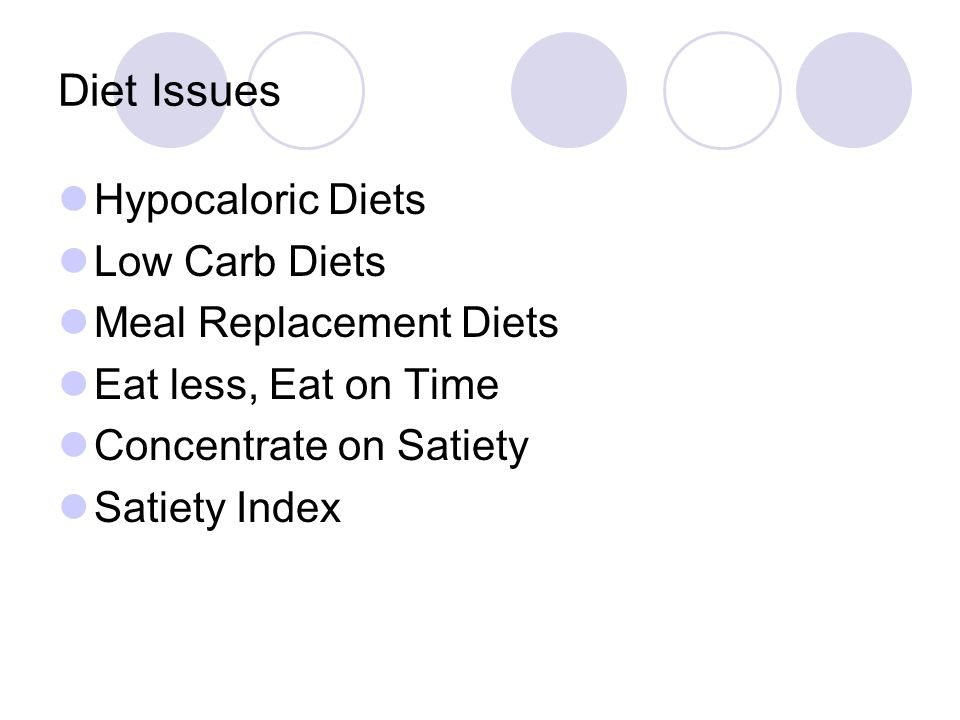 Diet Issues Hypocaloric Diets Low Carb Diets Meal Replacement Diets