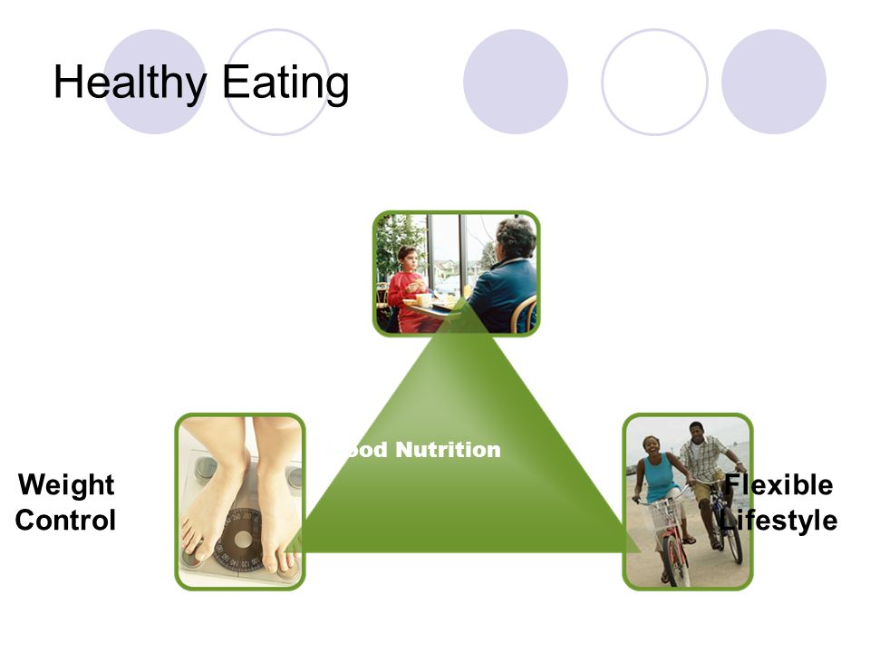 Healthy Eating Eating Out Weight Control Flexible Lifestyle