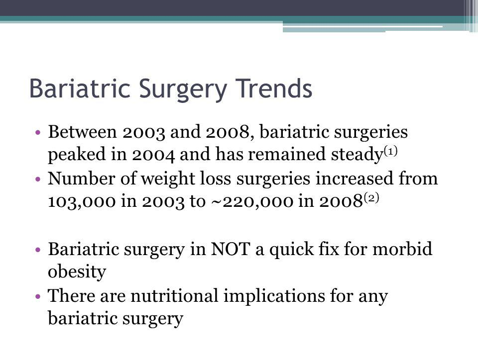 Bariatric Surgery Trends