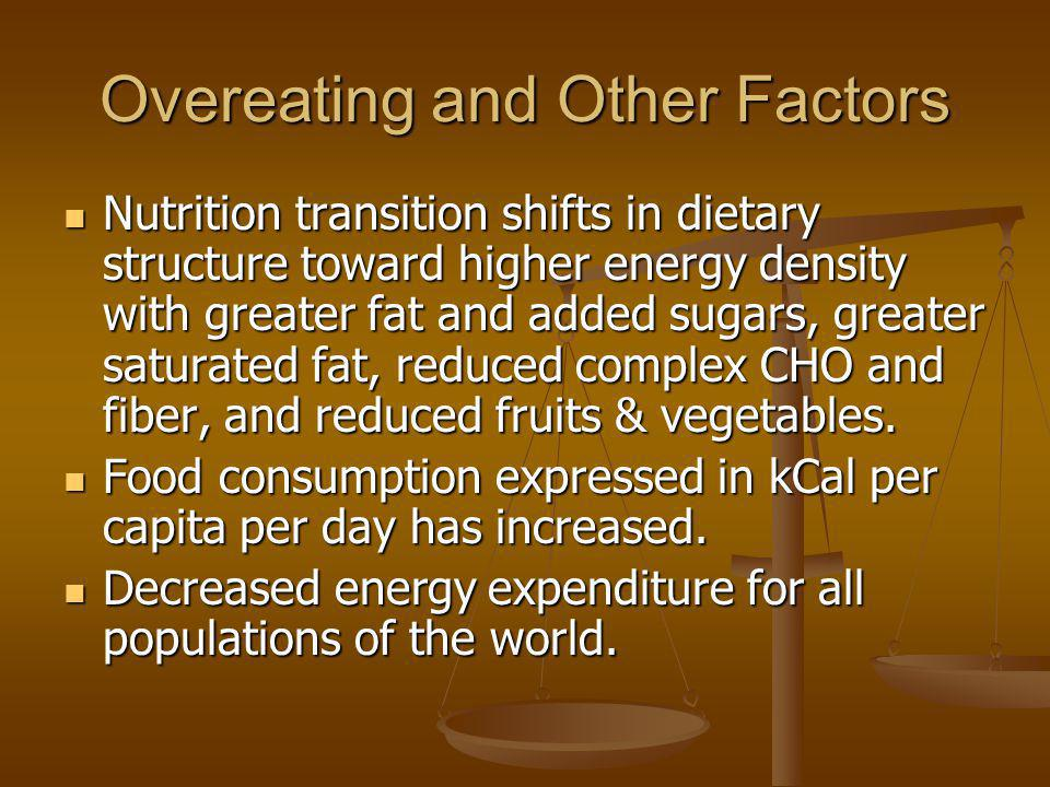 Overeating and Other Factors