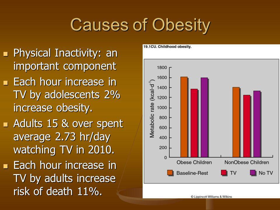 Causes of Obesity Physical Inactivity: an important component